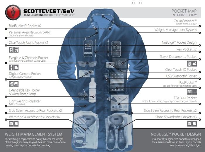 Железные новости Куртка для гаджетов.